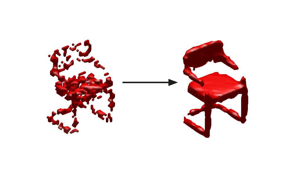 DISTRO: Saarbrücker Forscher erstellen digitale Objekte aus unvollständigen 3-D-Daten